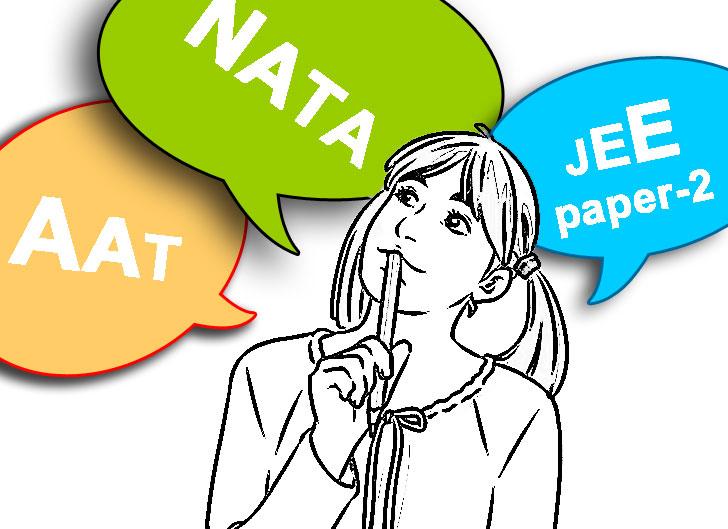 NATA Examination